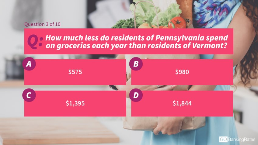 3. How much less do residents of Pennsylvania spend on groceries each year than residents of Vermont?