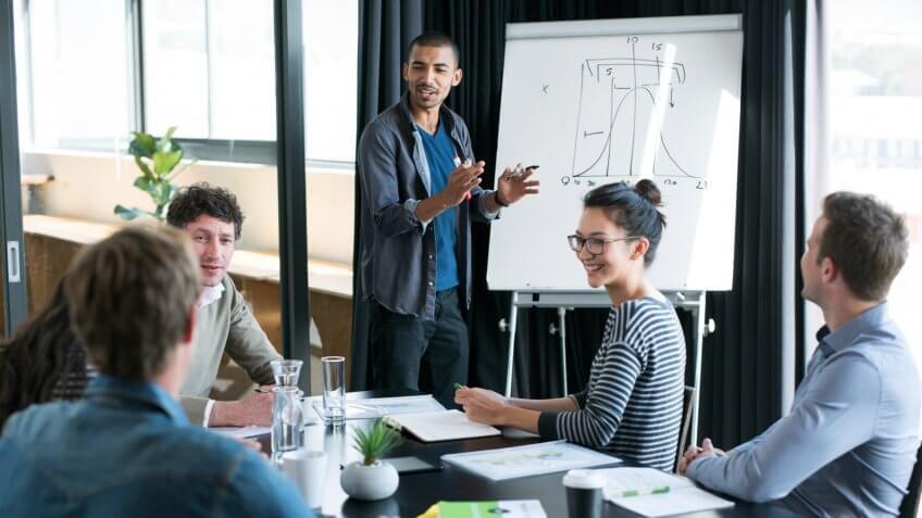 Board Room, Brainstorming