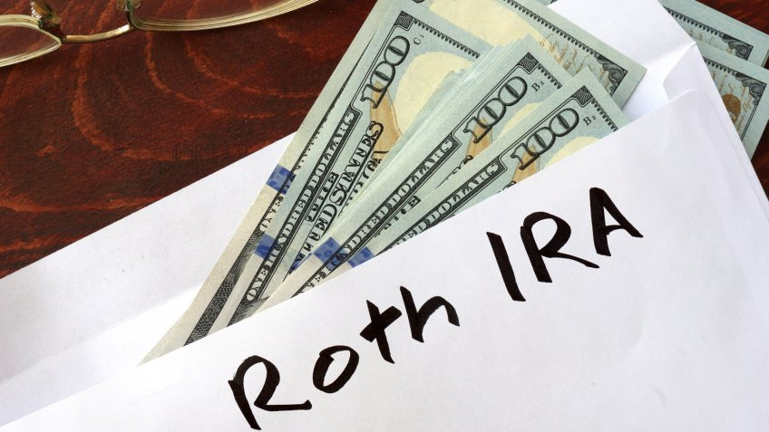 Roth IRA envelope with payment contribution