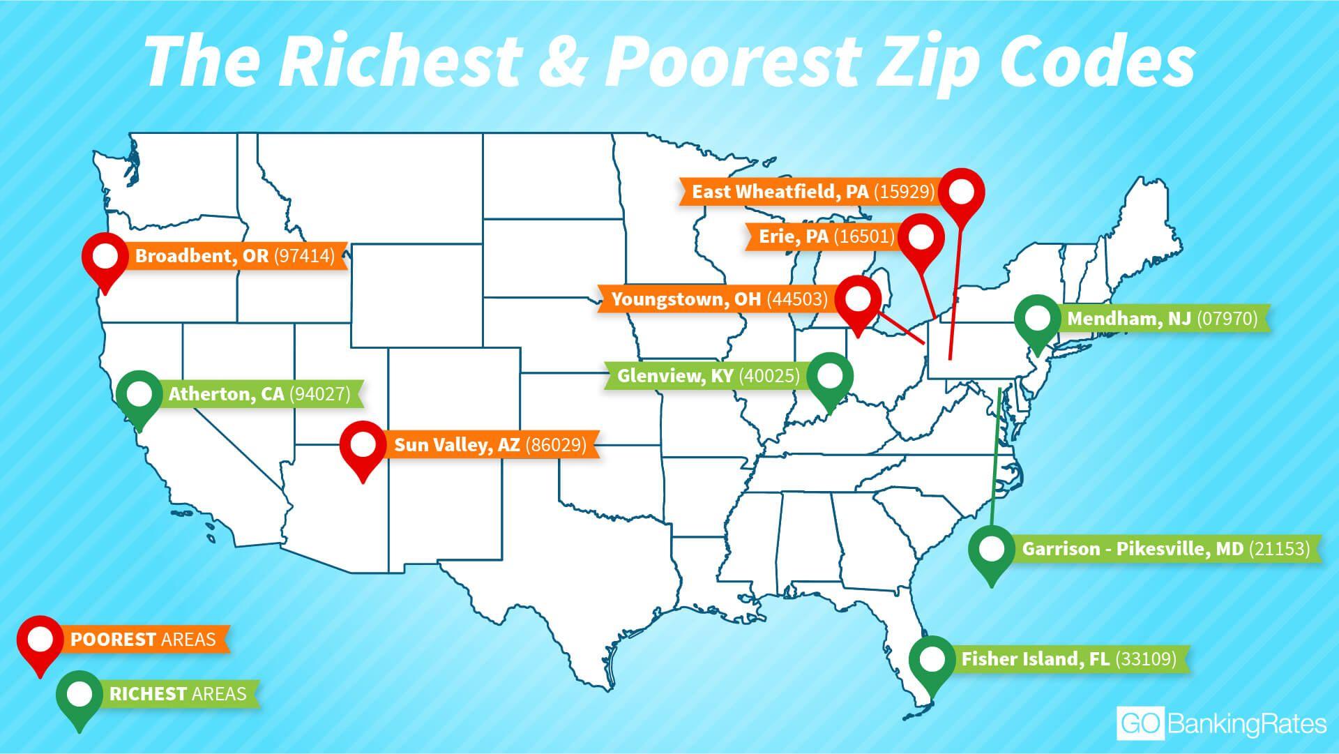 richest poorest zip codes