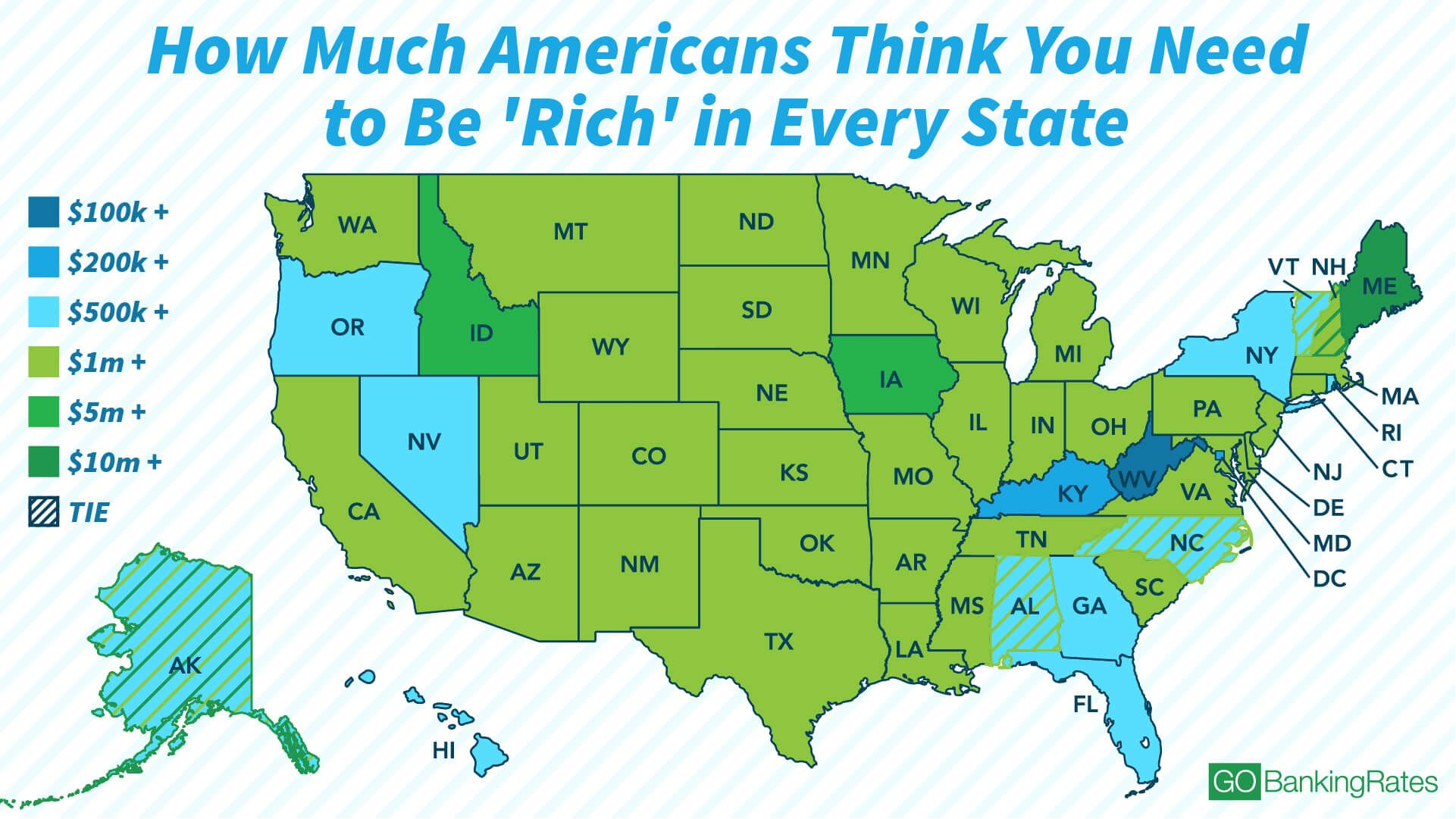 """How Much Americans Think You Need to Be """"Rich"""" in Every State"""
