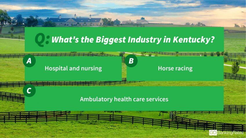 Kentucky industries