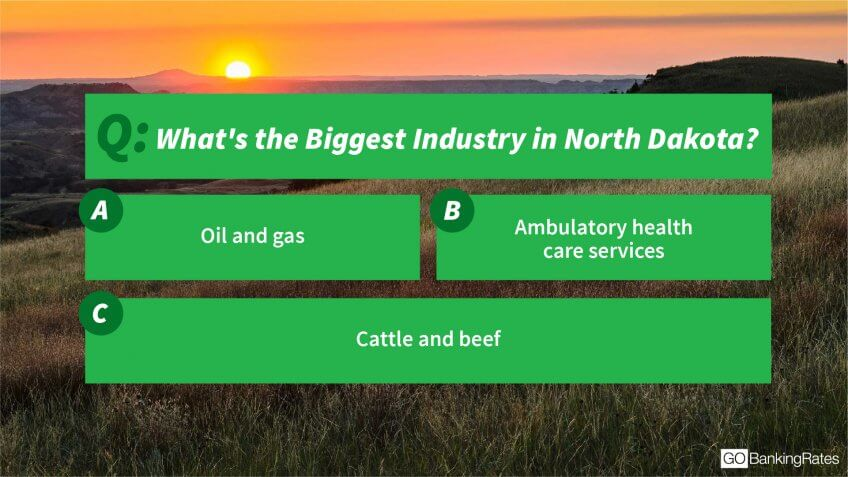 North Dakota industries