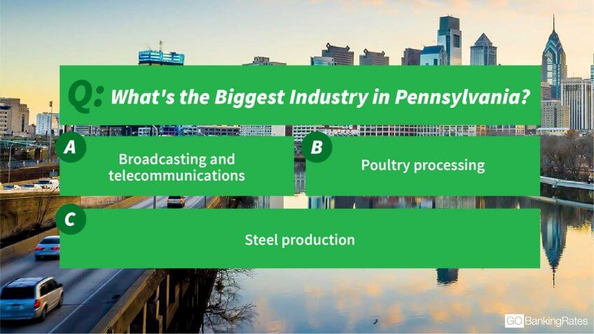 Pennsylvania industries