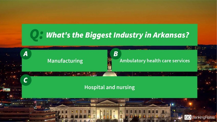 Arkansas industries