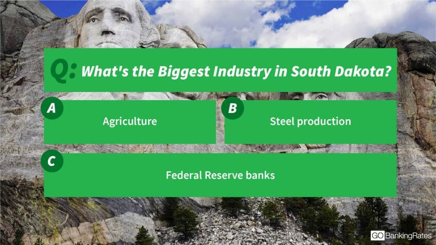South Dakota industries