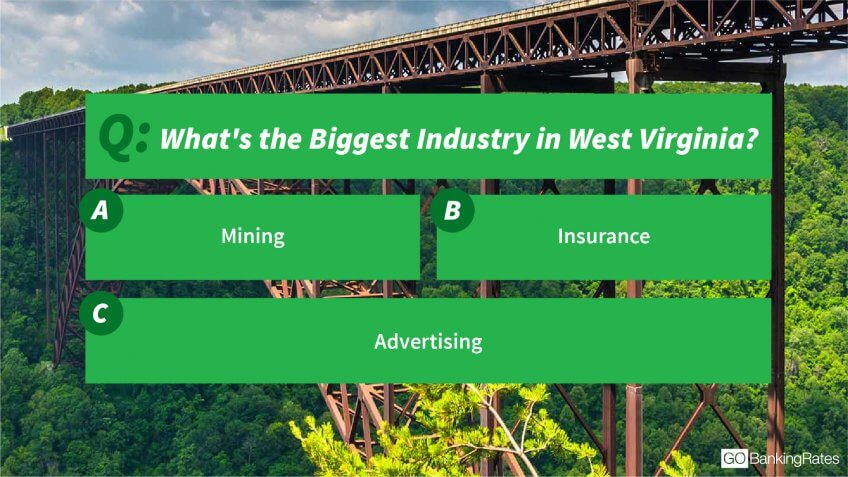 West Virginia industries