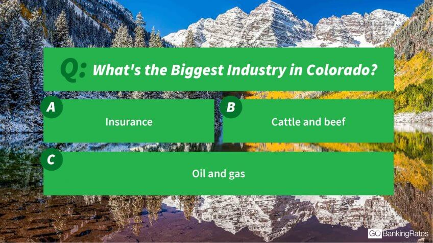 Colorado industries