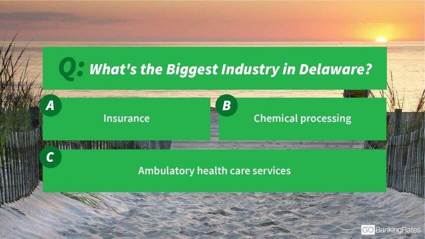 Delaware industries