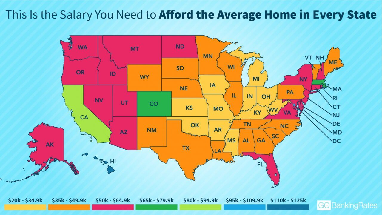 This Is the Salary You Need to Afford the Average Home in Your State