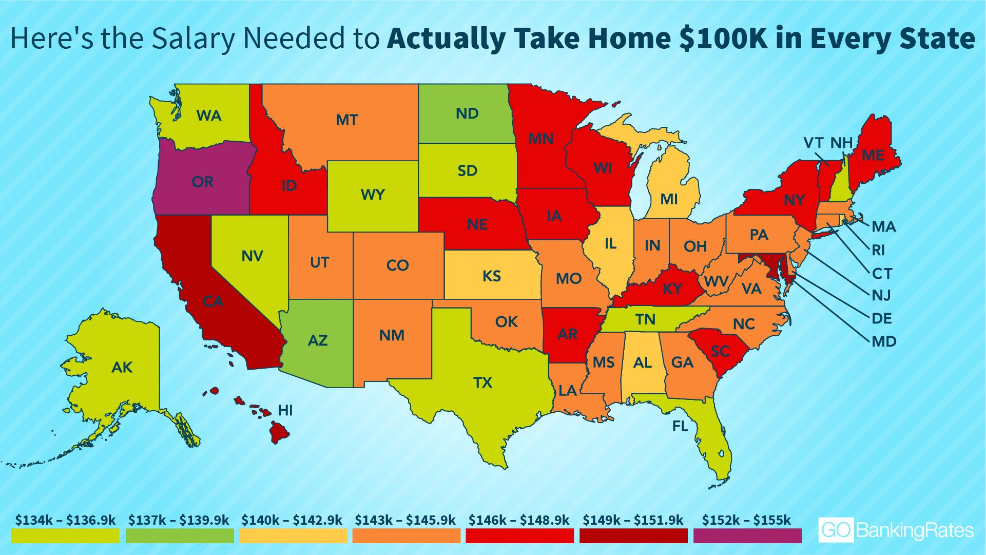 salary needed to take home $100k