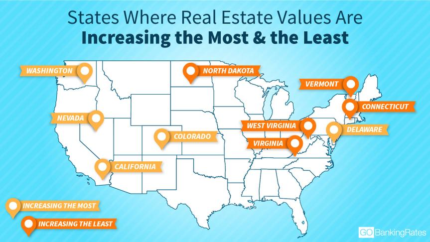 Real Estate Values by State: Trends Over the Years