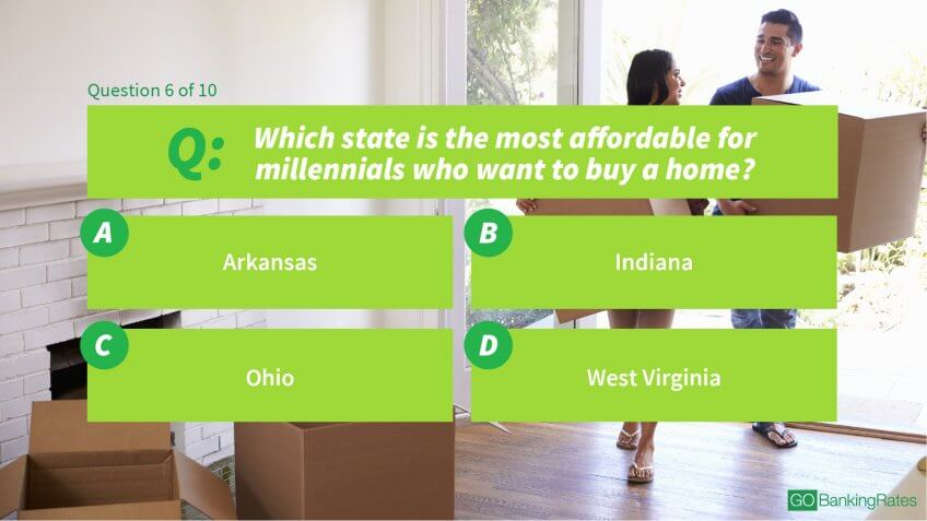 Which state is the most affordable for millennials who want to buy a home?