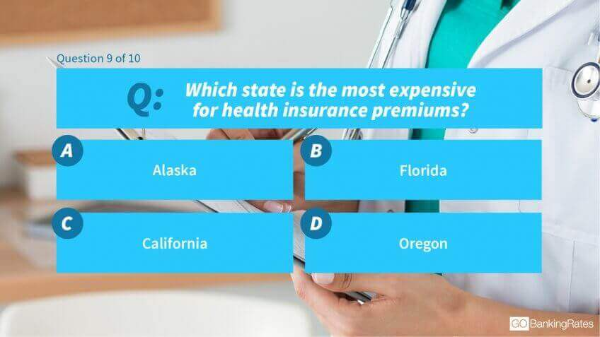 Which state is the most expensive for health insurance premiums?