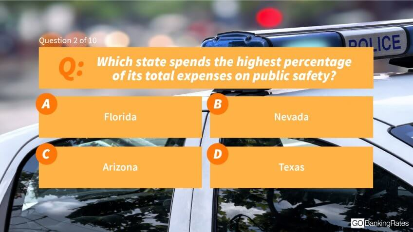 Which state spends the highest percentage of its total expenses on public safety?