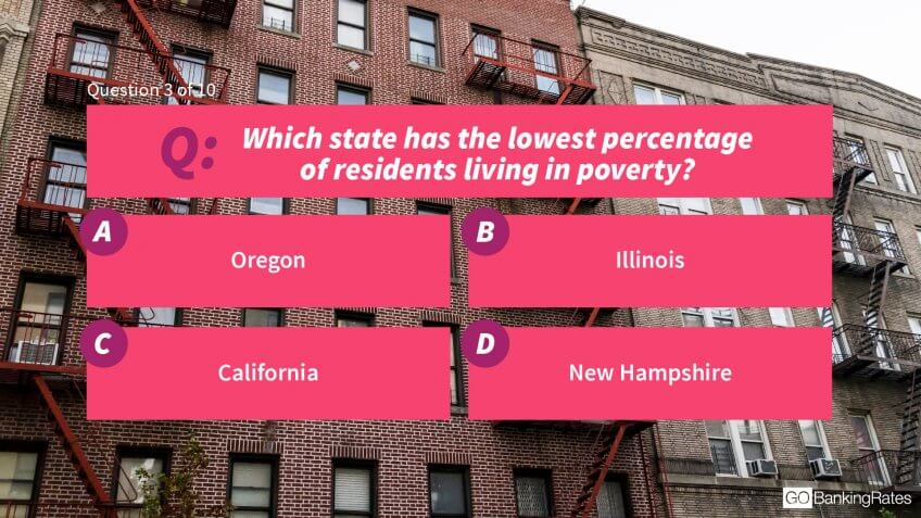 Which state has the lowest percentage of residents living in poverty?