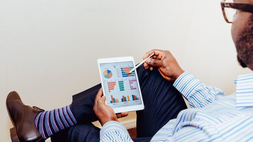 MAN, portfolio management, stock chart