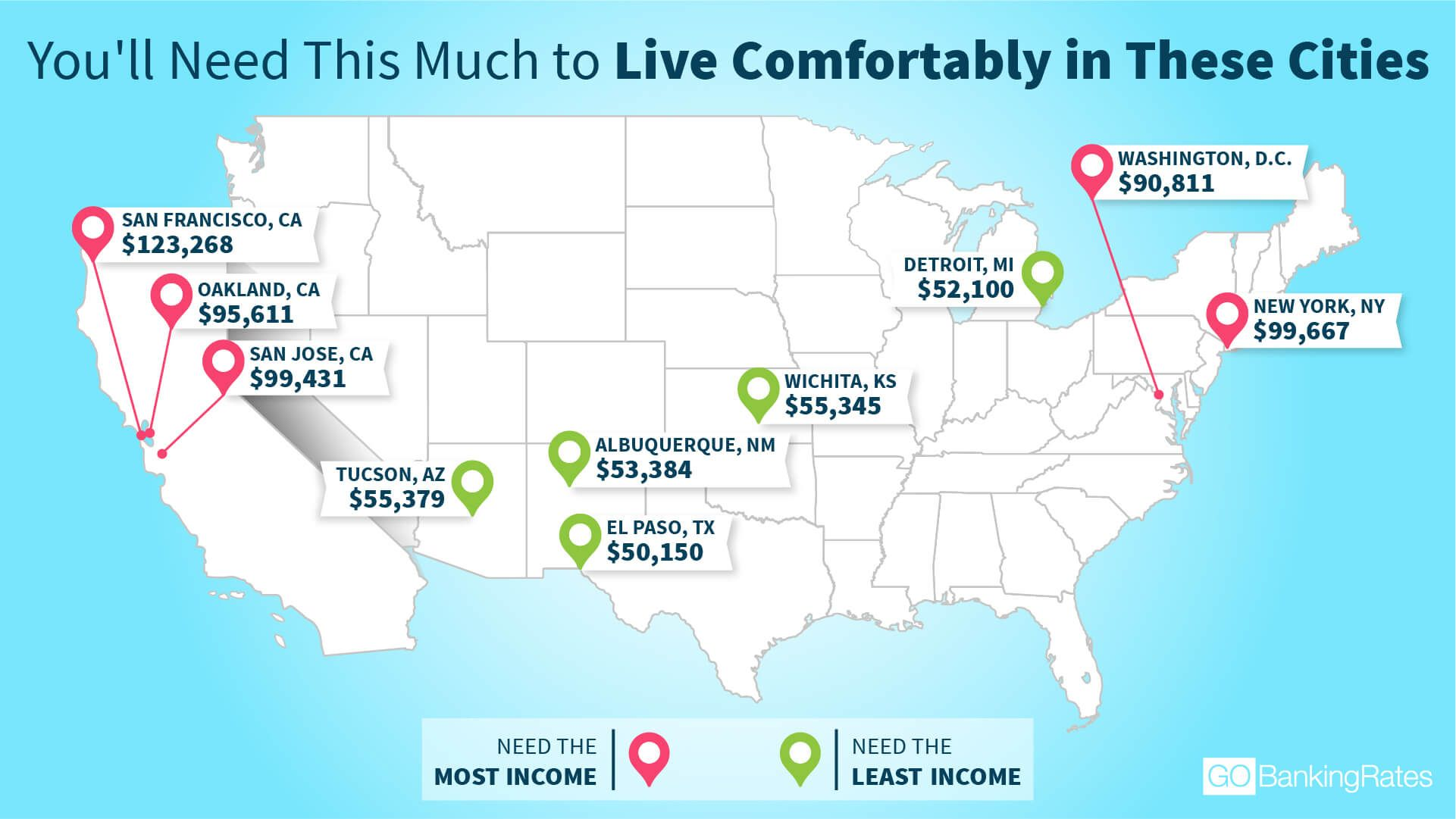 Live Comfortably in These Cities