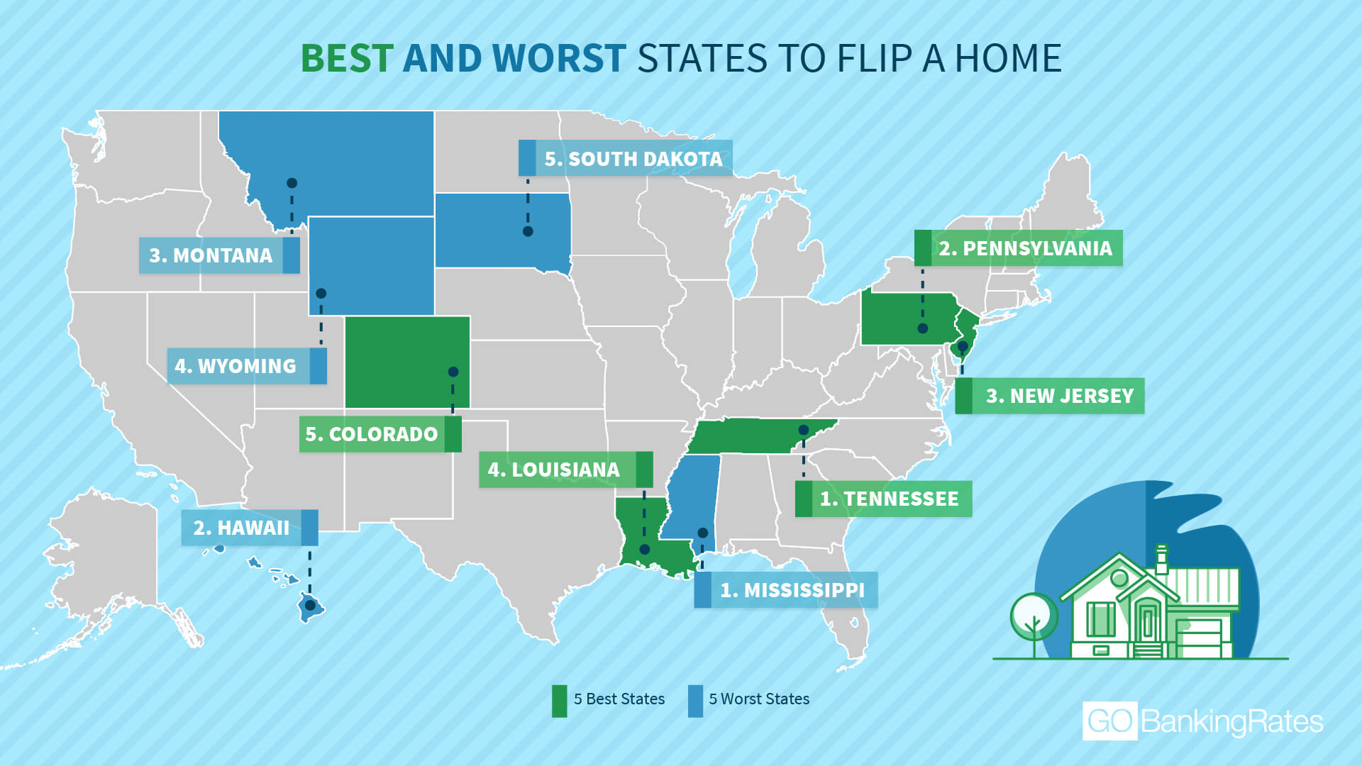 Best and Worst States for House Flipping