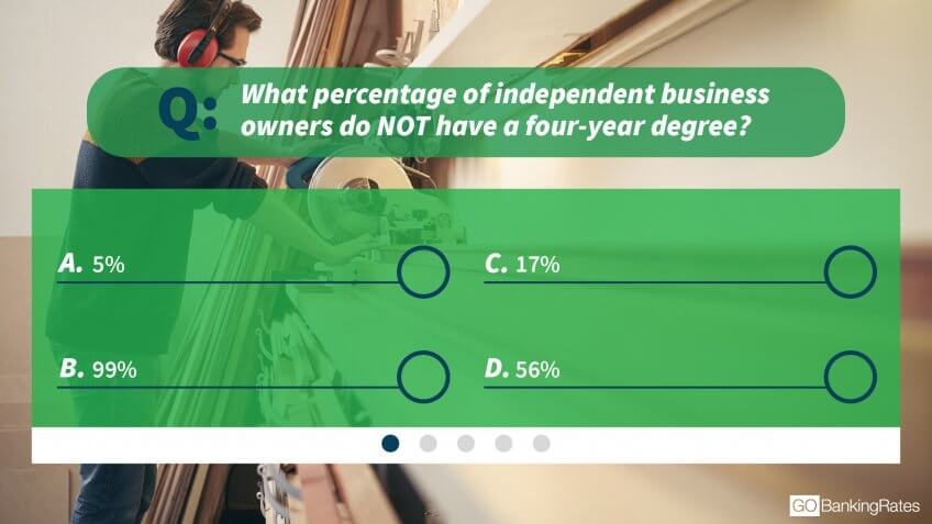 Quiz: Do You Have What It Takes to Start a Business