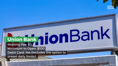 5 Best Banks For High School Students