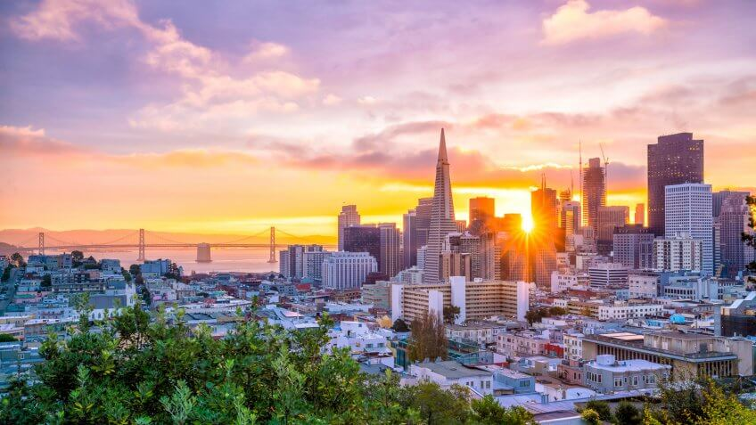San Francisco California skyline at sunset