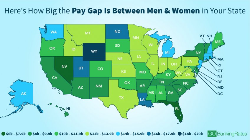 States with the Biggest and Smallest Pay Gaps