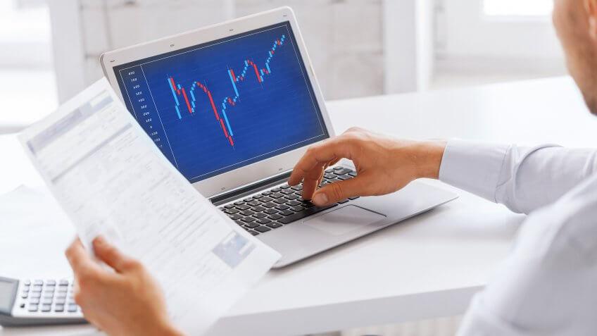 stock market chart technical analysis