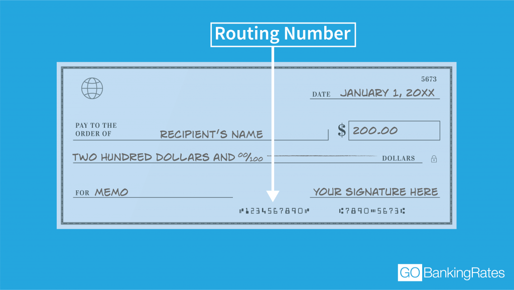 What Is a Routing Number and How Do You Find It
