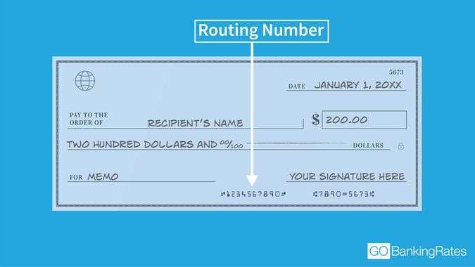 bank routing number on a check