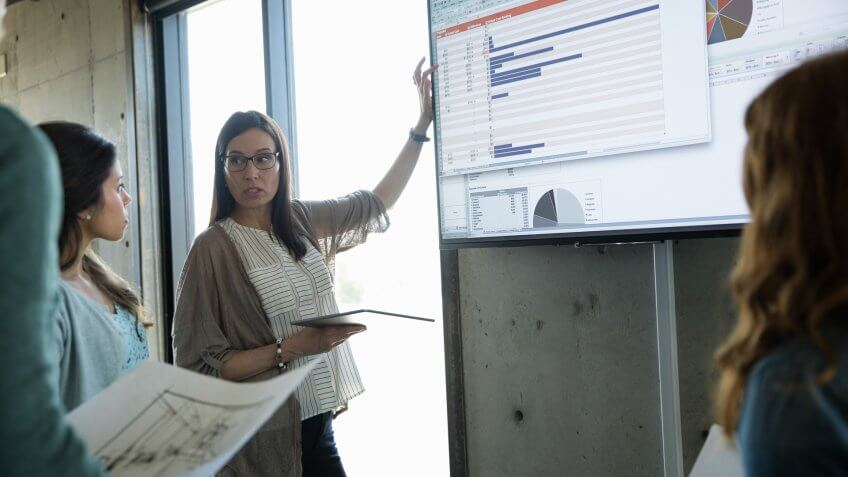 Businesswoman leading meeting, explaining data at television screen.