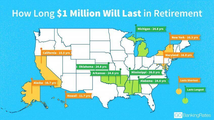 Best cities to retire in oregon