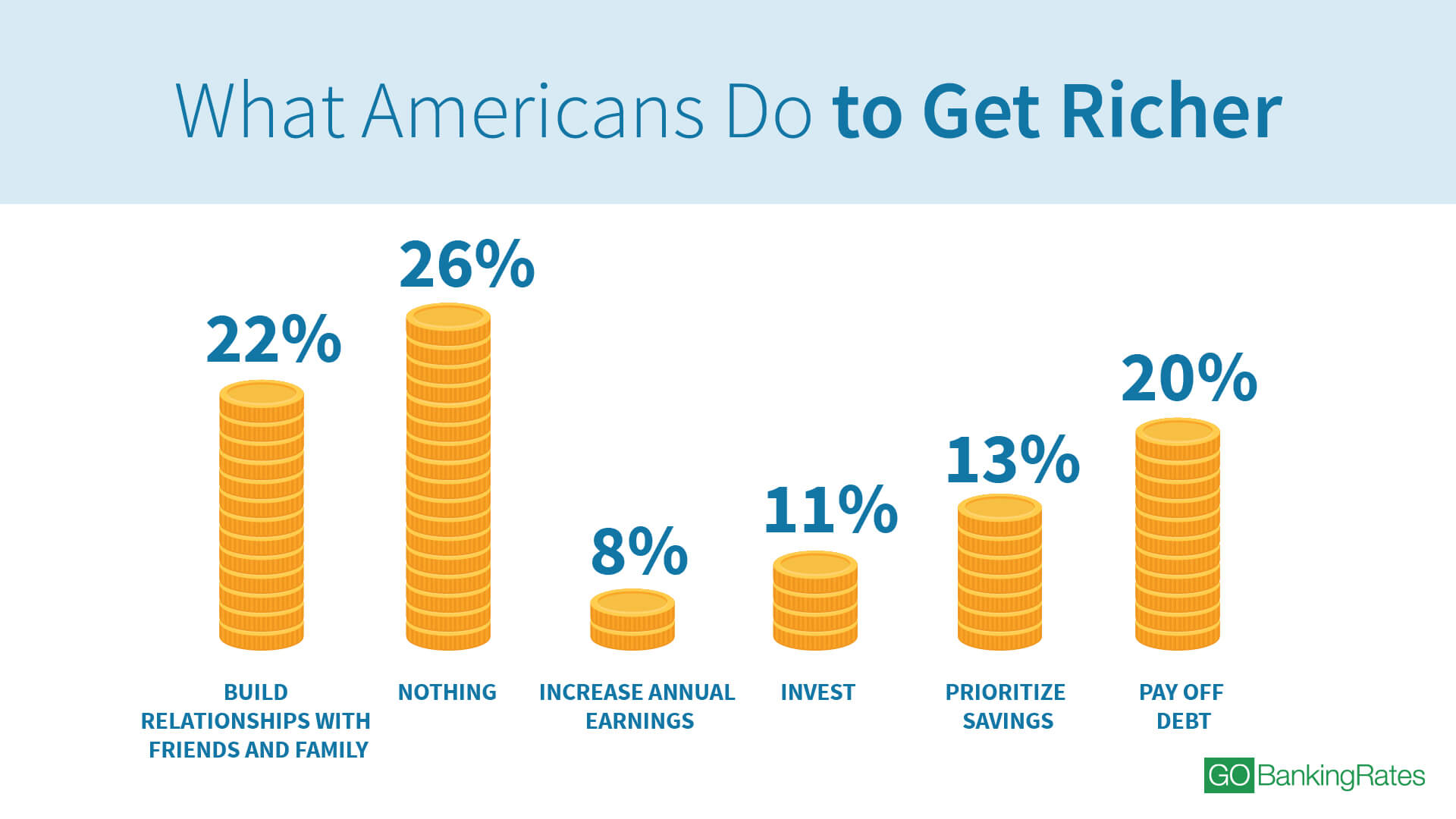 180906_GBR_Survey_Nearly50%ofAmericansSayBeingRichIsntAboutTheMo