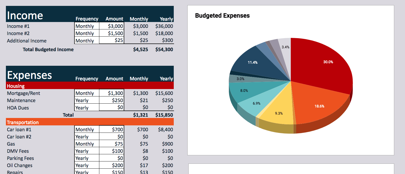 Basic Home Budget Template