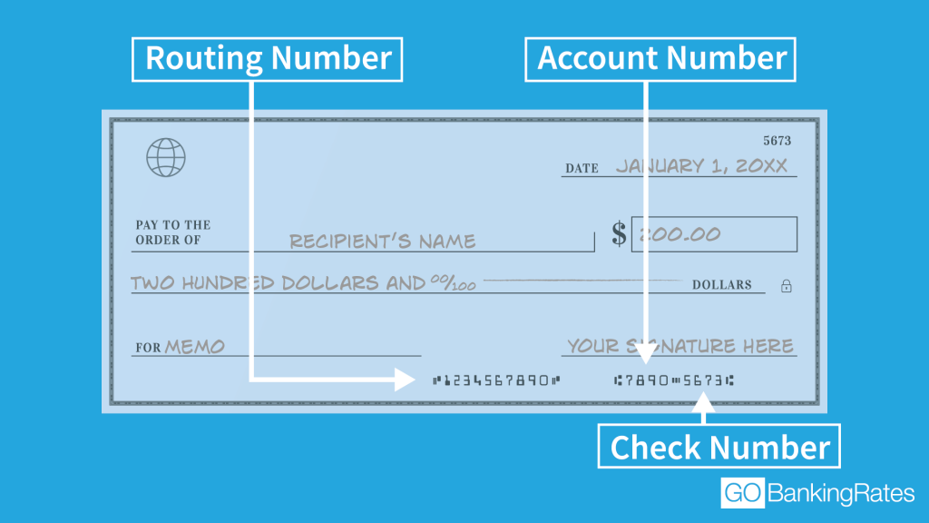 Whats The Purpose Of Balancing Or Monitoring Your Checking Account >> How To Write A Check With Visuals Gobankingrates