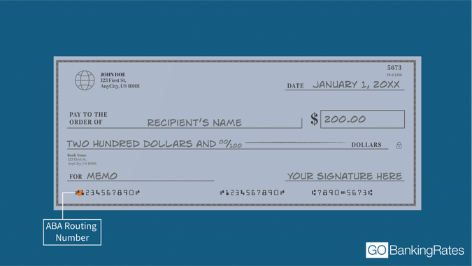 ABA Routing Number on a check