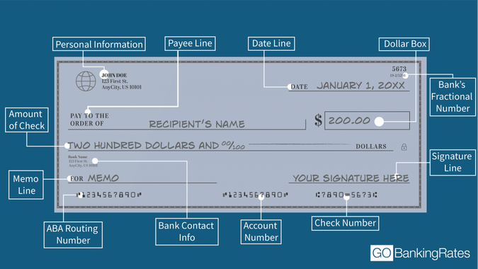 elements of a check