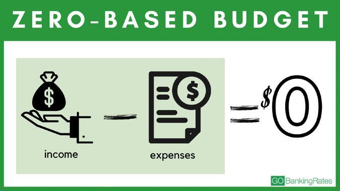 how zero based budgeting works
