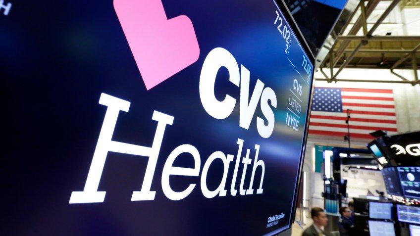 CVS Health stock trading