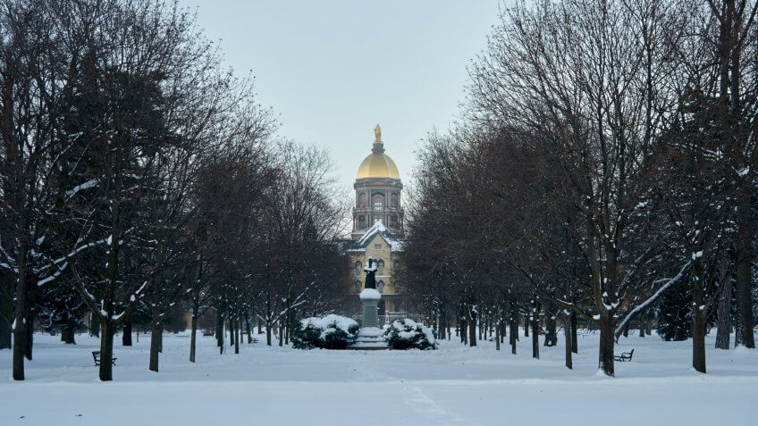 Notre Dame in Winter.