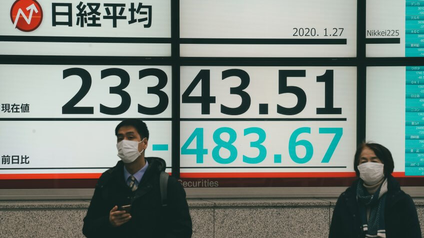 People wearing masks walk past a display showing closing information of Tokyo's Nikkei Stock Average in Tokyo, Japan, 27 January 2020.