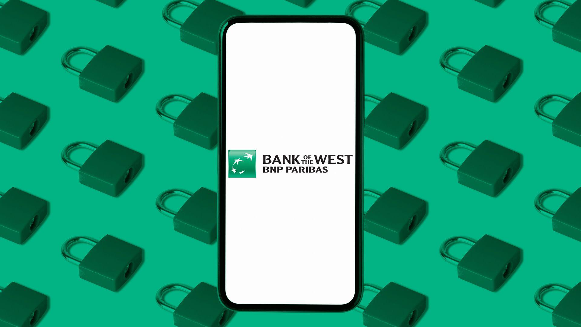 Bank of the West BNP Paribas bank login