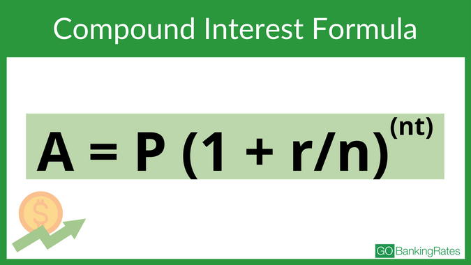 The formula for calculating compound interest is A = P (1 + r/n)(nt)