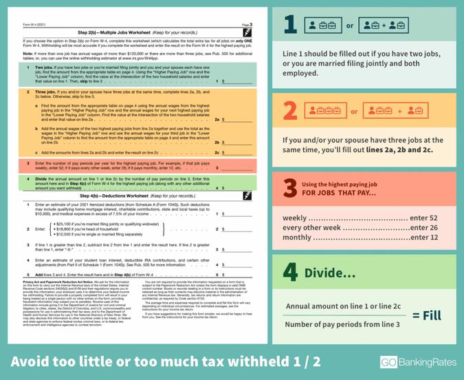 W-4 Jobs Worksheet