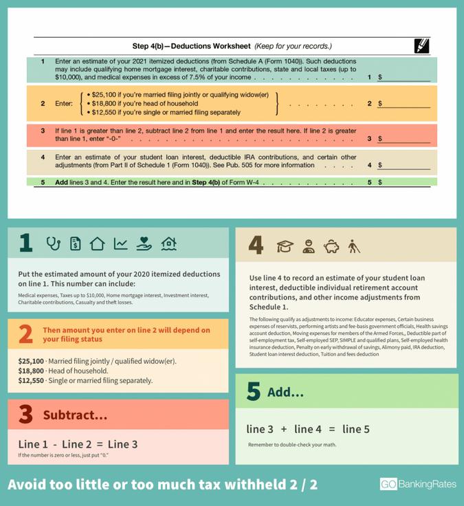 W-4 Deductions Worksheet Steps