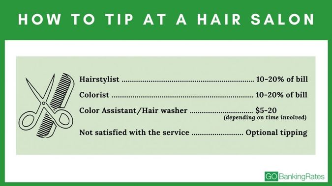 percentages showing how much you should tip your hairdresser