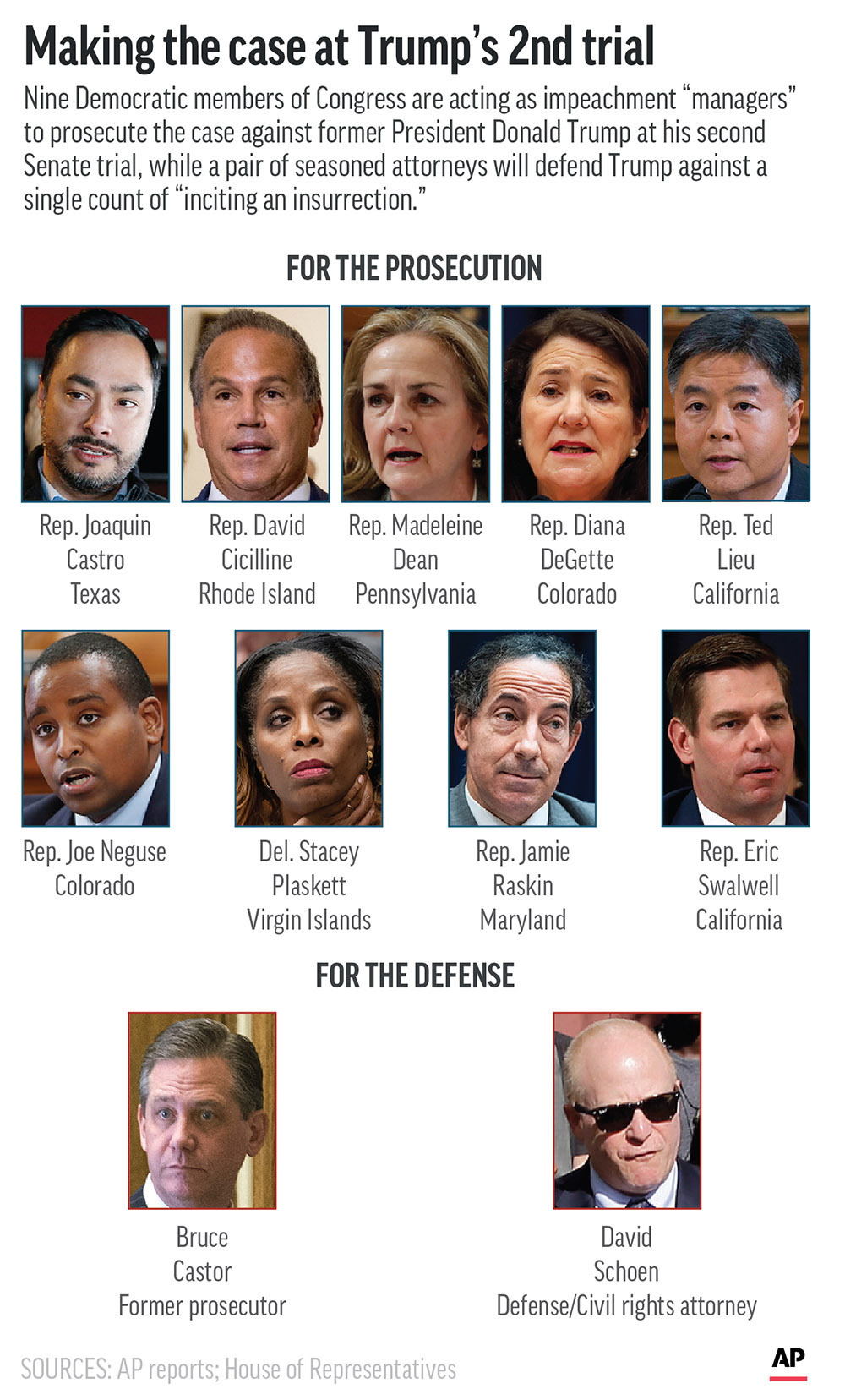 Key players in the Senate impeachment trial prosecution and defense of former President Donald Trump Trump Impeachment Trial Cast - 08 Feb 2021.