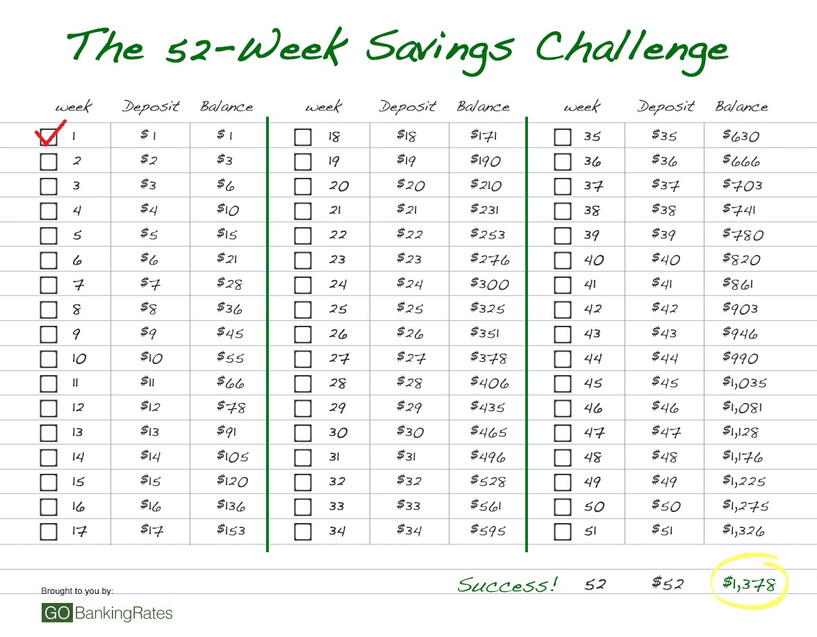 52-week-savings challenge