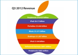 Apple Stock History: What If You Had Purchased Apple Stock in 1980? (Infographic)