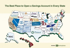 This Map Shows You the Best Savings Account in Every State